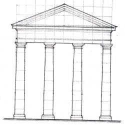 Area of top equals area of columns