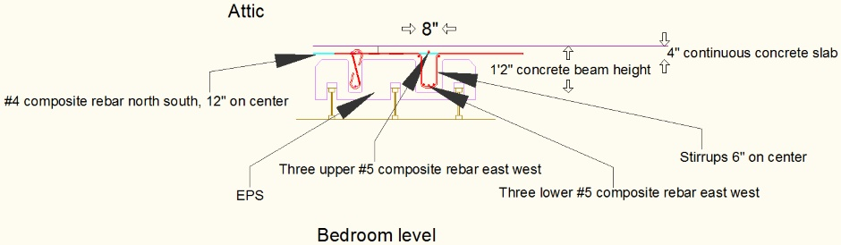 Attic Floor Sheer Wall With Rebar
