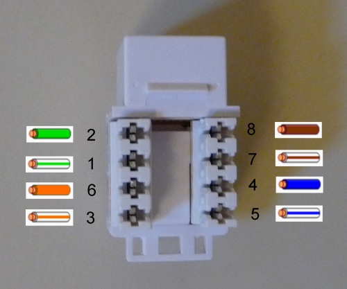 telephone wiring diagram for wall mount help to match cat6 colour order wall jack -> rj45 #4
