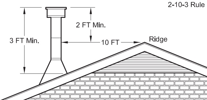 how to make a chimney sweep handle