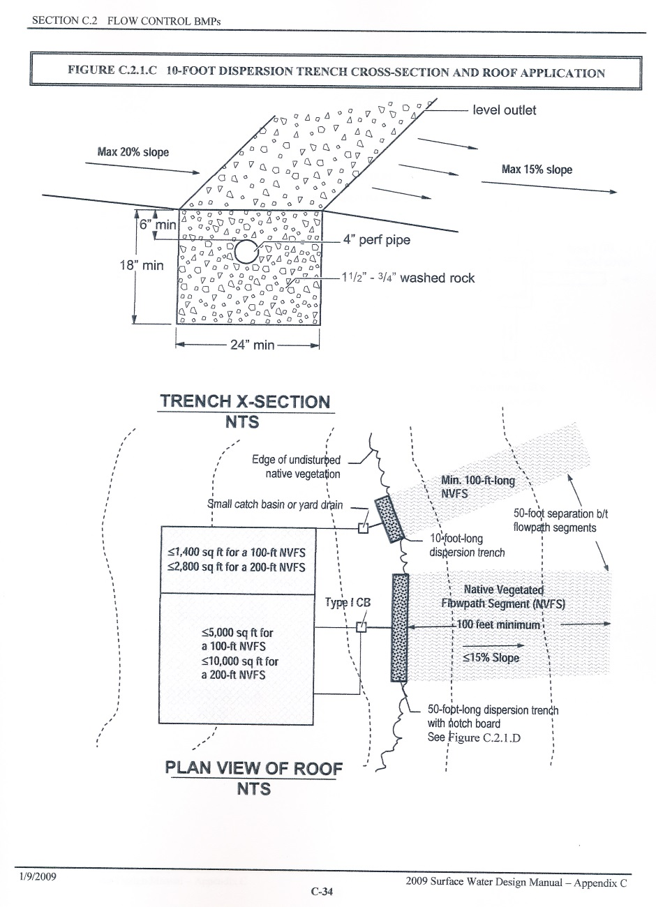 Trench drain detail - Drainage Plan