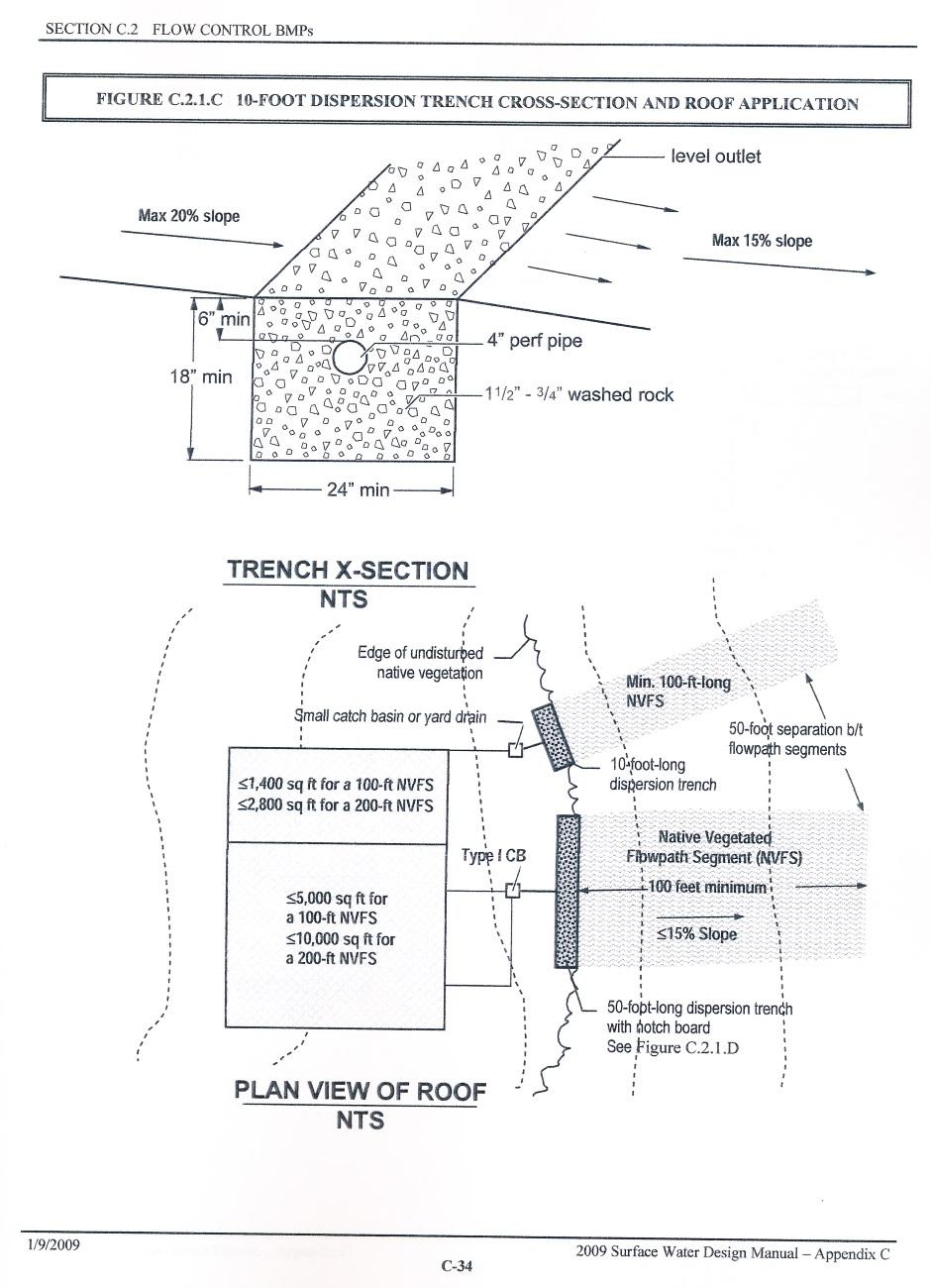 Trench drain detail - Drainage Plan