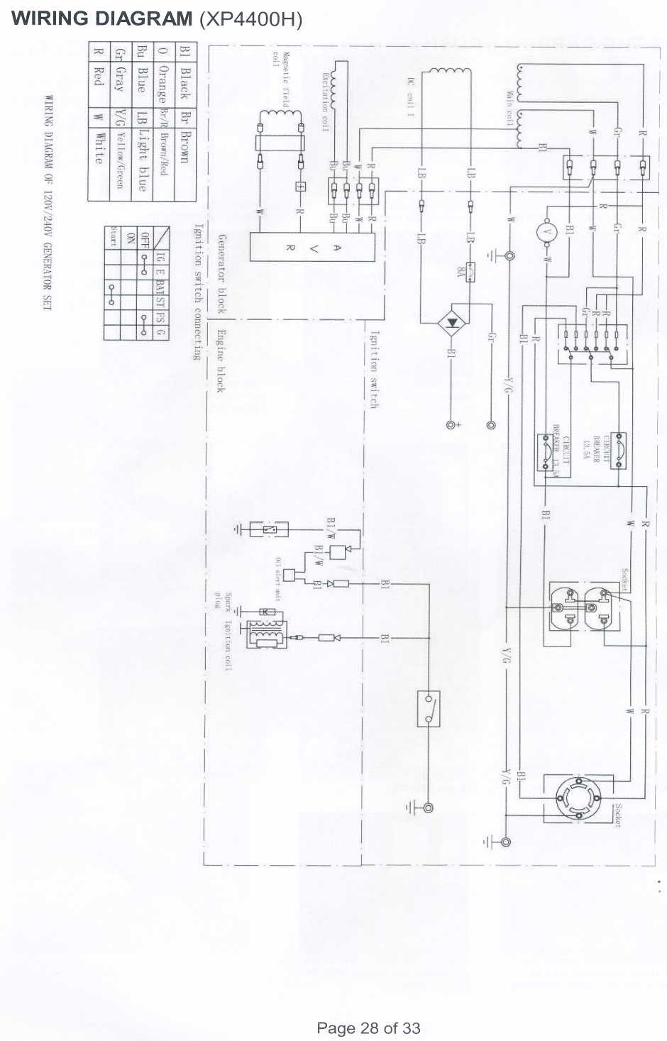 Champion 240v Generator Wiring Diagram 38 Images Craftsman Duromaxgenerator 28 Electrical Owners Manual At