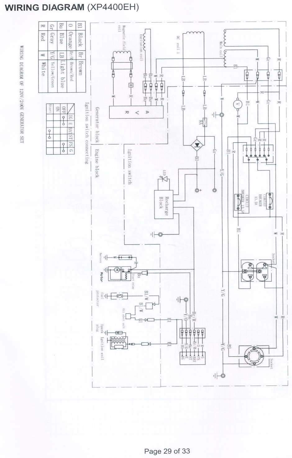 Generac Generator Wiring Diagram Electrical Duromax Experience Of Rh Carnationconstruction Com Diagrams
