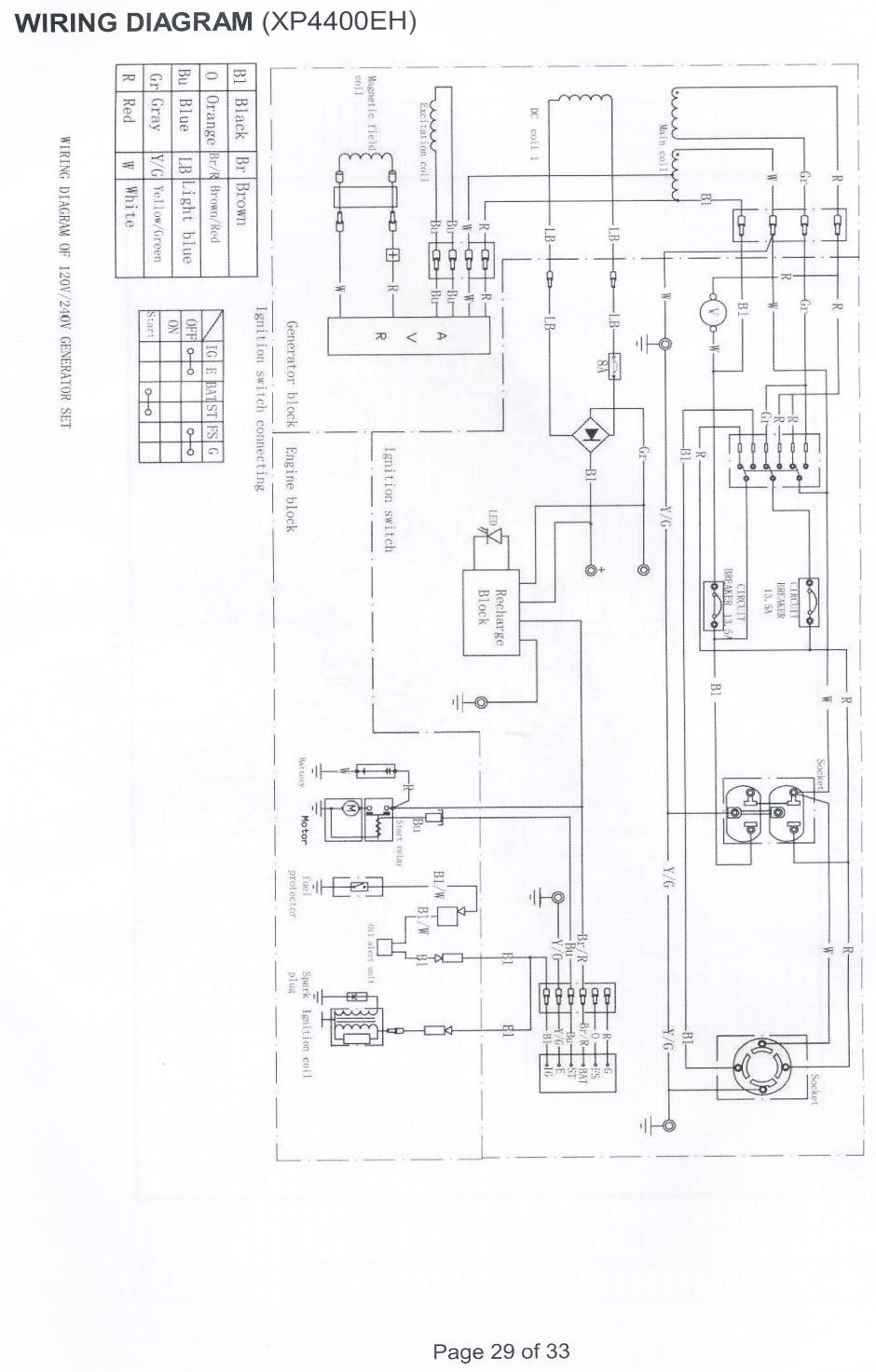 duromax generator wiring diagram auto electrical wiring diagram u2022 rh 6weeks co uk