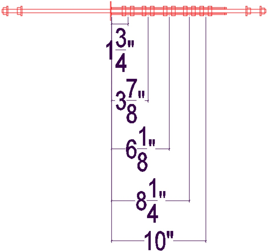 Horizontal Rebar Positions 12in