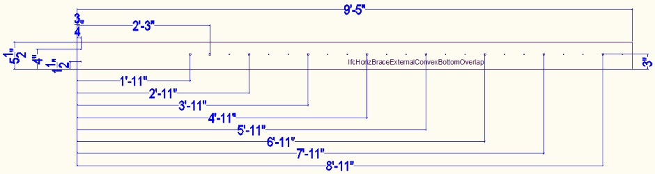 Ifc Horiz Brace External Convex Bottom Overlap