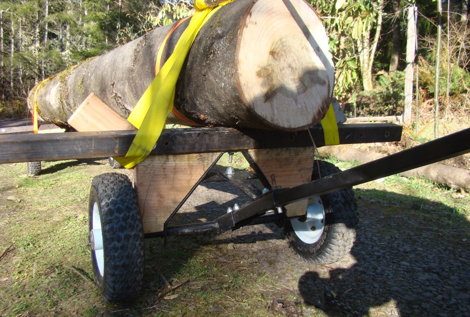 Log handler wheels