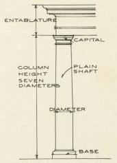 Tuscan Order Column Parthenon